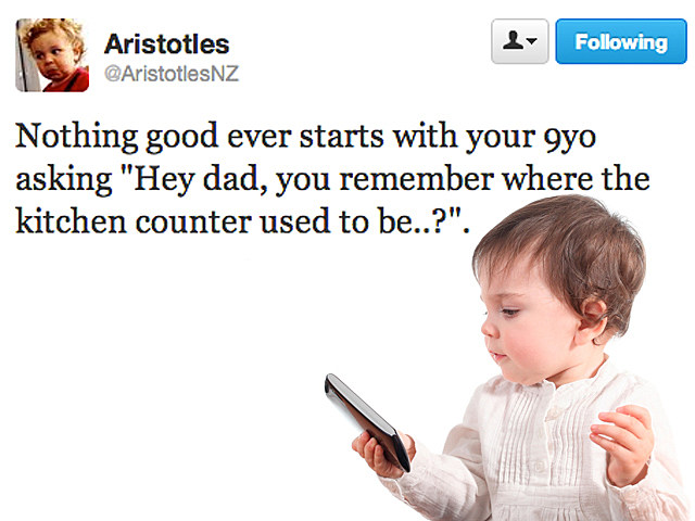 Top Tweets By Parents